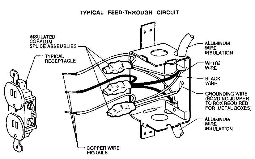 wiring branch circuits
