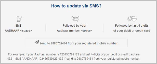 Citibank Account Me SMS Ke Jariye Aadhaar Number Link करने का तरीका