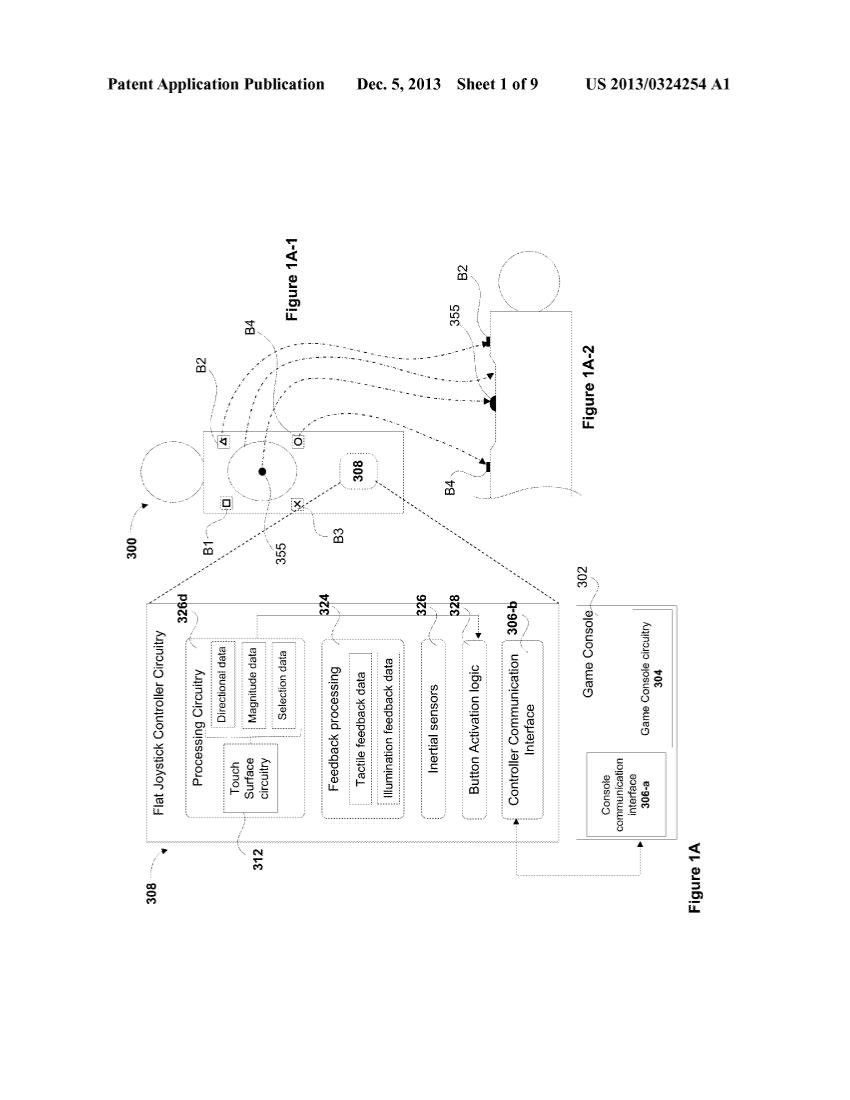 Sony patents Flat Joystick Controller (