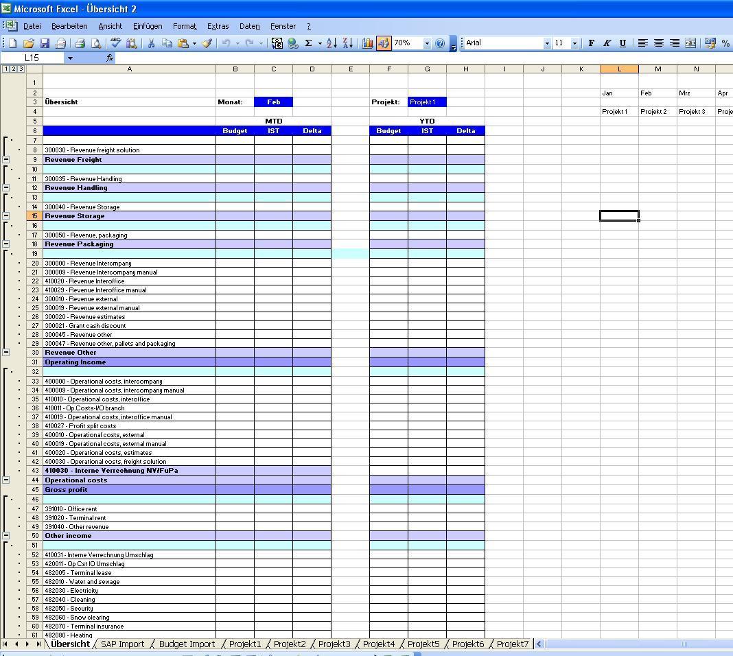 Per Dropdown Liste Inhalte Verschiedener Tabellenblatter