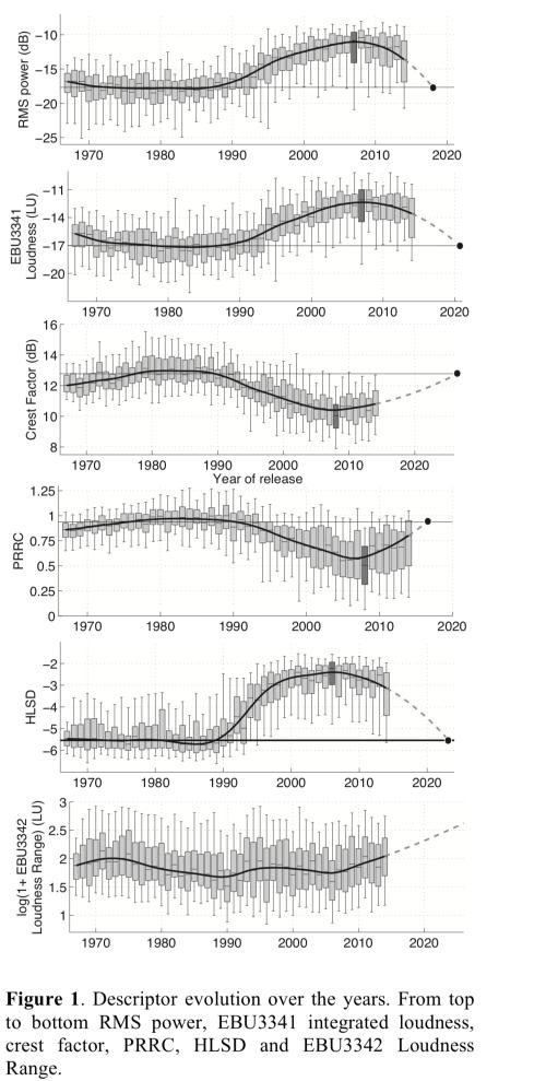 small resolution of source http ismir2015 uma es articles 136 paper pdf