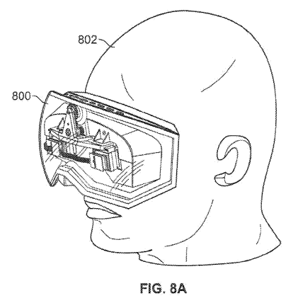 Apple submits patent application for a 3D HMD (like Sony