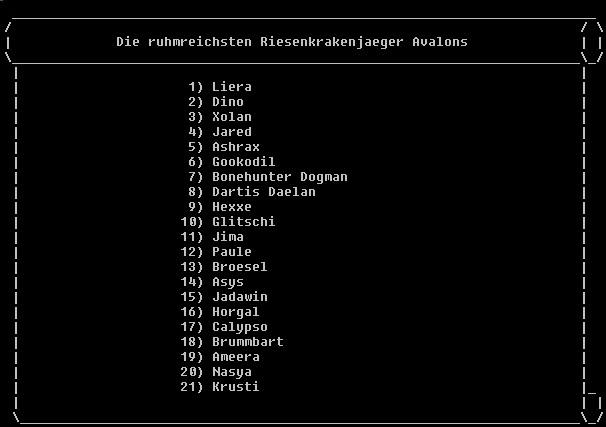 Die Riesenkrakenjägerliste (Stand 4. März 2015)