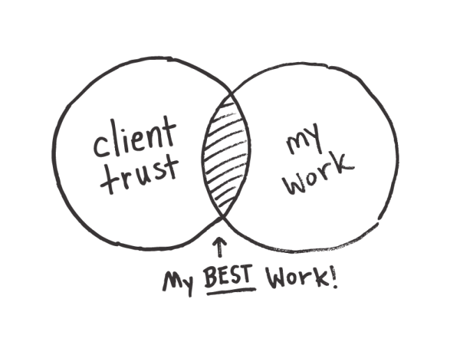 client trust diagram