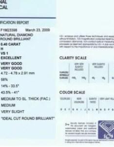 Igi report certificate also diamond certification know diamonds authenticity rh abluediamond
