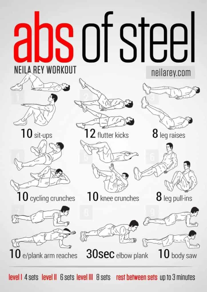 good workout routines for abs submited images