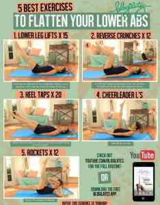 Exercises for lower abs women also top ab workouts and to get that  cut rh abmachinesguide