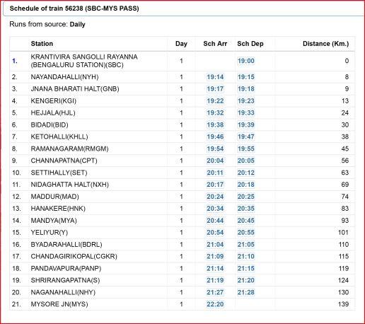 Bangalore mysore tt even this train also conversion to broad gauge abn rh wordpress