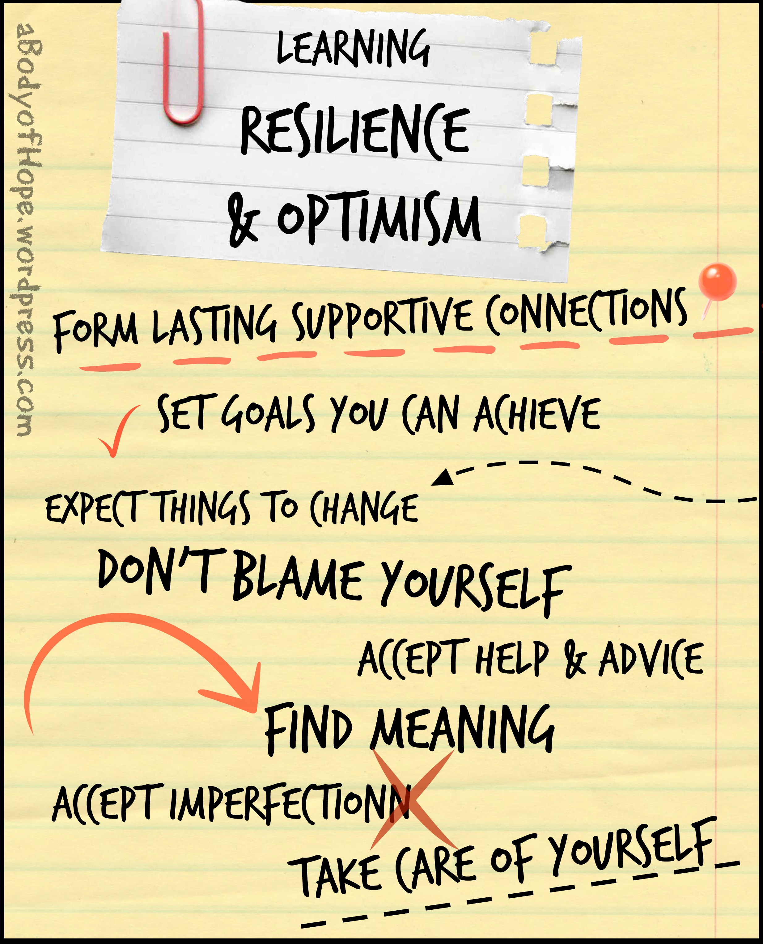 Chronic Resilience And Learned Optimism