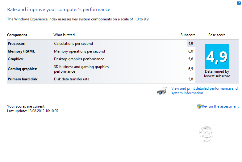 Windows Experience Index for my HP dv 7-2114 eo laptop