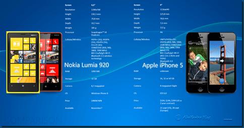 Phone compare03