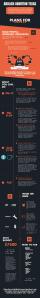 2018 Plans infographic