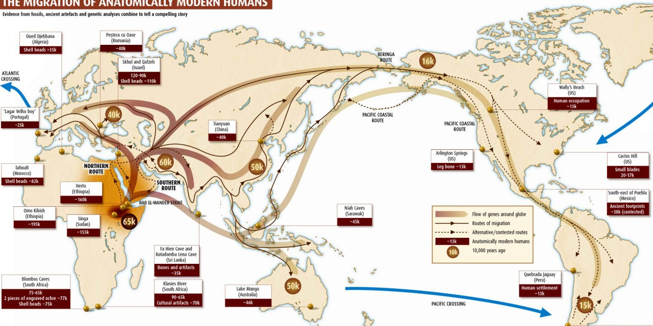The First Human Immigrants – USA, Australia, Japan and More