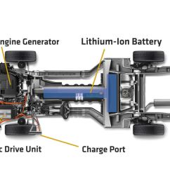 1500 4x4 wiring diagram 1996 chevy 1955 chevy truck craigslis [ 1024 x 768 Pixel ]