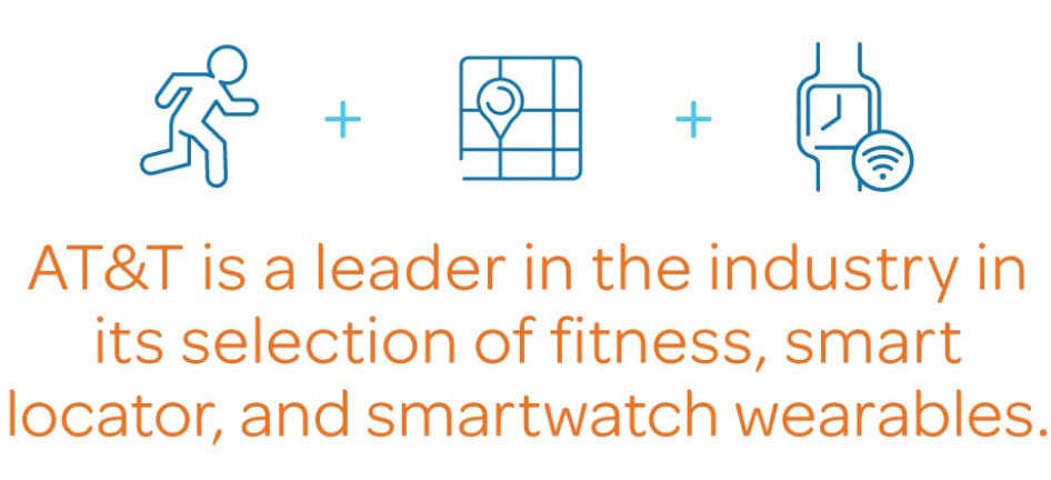 Business Tap Into The Power Of The Internet Of Things IoT AT&T