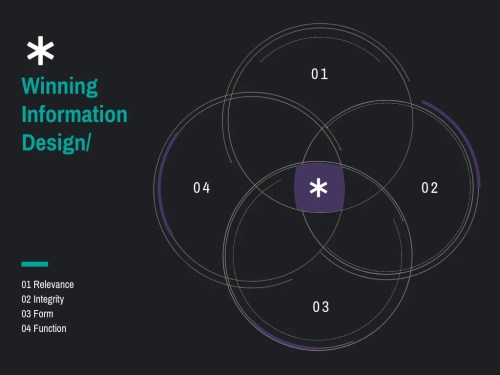 small resolution of information design 4 circle venn diagram