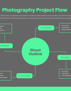 also free online flowchart maker design custom flowcharts in canva rh
