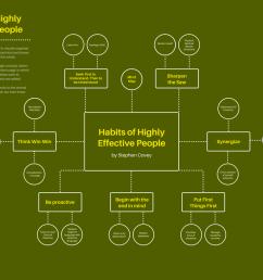 logic tree diagram [ 1024 x 768 Pixel ]