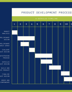 Gantt chart design also free online graph and charts maker canva rh