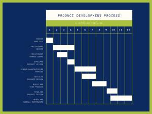Free Online Gantt Charts Maker: Design a Custom Gantt Chart in Canva