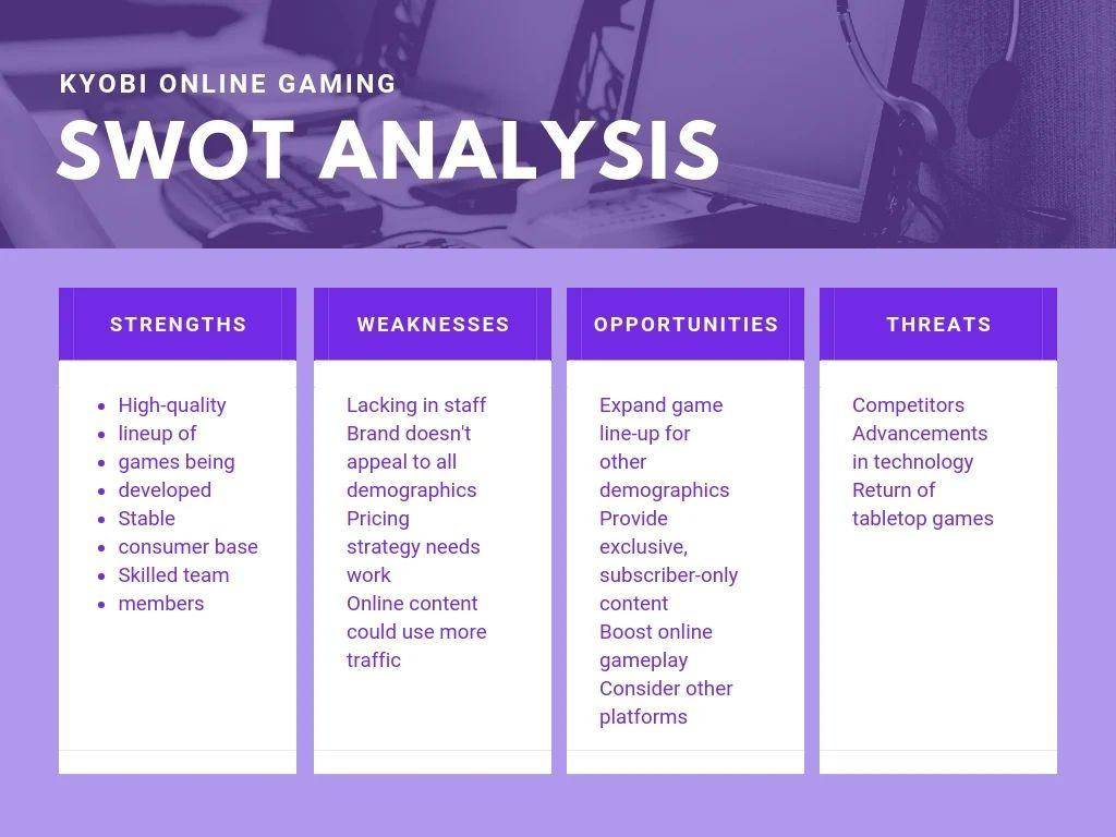 team swot analysis example