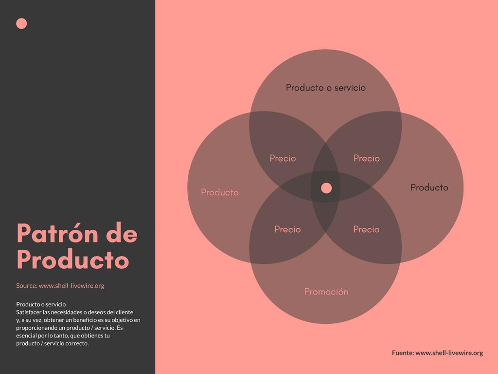 hight resolution of diagrama de venn