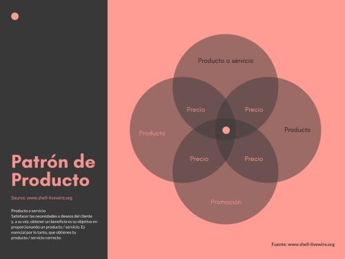 small resolution of diagrama de venn