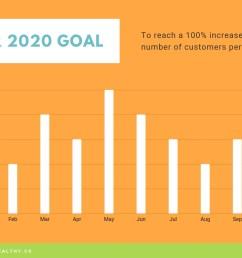 colorful healthy food marketing plan presentation [ 1024 x 768 Pixel ]