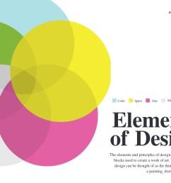 elements of design venn diagram [ 1024 x 768 Pixel ]