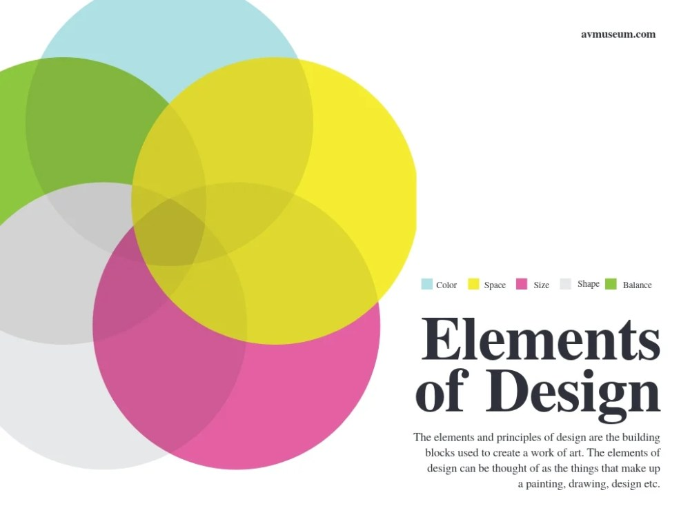 medium resolution of elements of design venn diagram