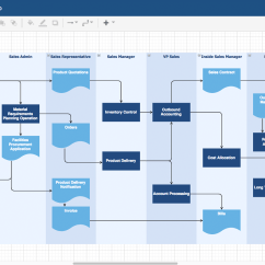 Use Case Diagram Visio Template Vw Bug Wiring Examples – Draw.io