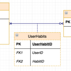 How To Draw Database Diagram Algebra Mapping Definition Entity Relationship Diagrams With Io Create An In