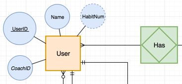 how to draw database diagram network cable wire entity relationship diagrams with io create an in
