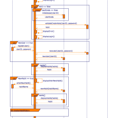 Uml Activity Diagram 2002 Chevy Tahoe Radio Wiring Create Sequence Diagrams In Draw.io –