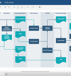 examples draw io flow chart process flow diagram javascript  [ 1840 x 900 Pixel ]