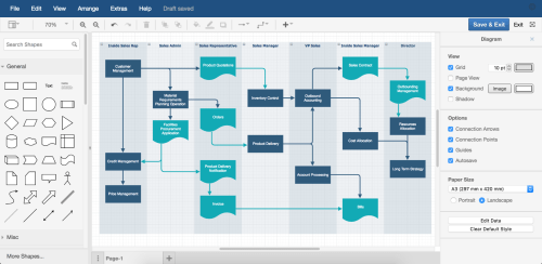 small resolution of examples draw io flow chart process flow diagram javascript