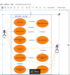 use draw io diagrams in google docs u2013 draw ioinsert multiple diagrams [ 1371 x 789 Pixel ]