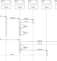 sequence diagram [ 1634 x 886 Pixel ]