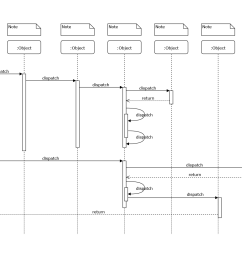 sequence diagram with draw io [ 1920 x 1080 Pixel ]