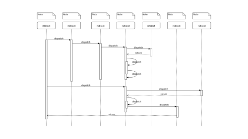 small resolution of sequence diagram with draw io