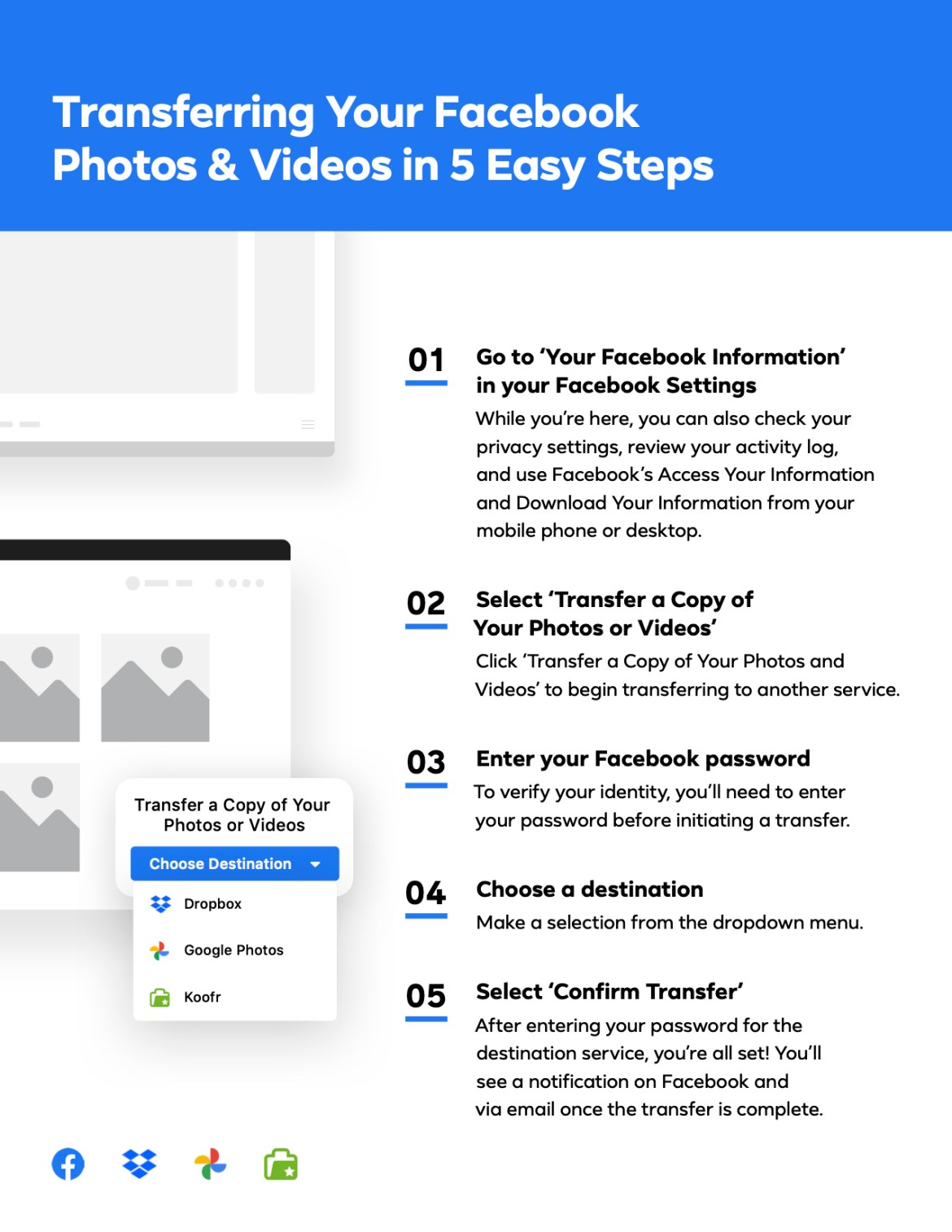 How to Transfer Your Facebook Photos Videos