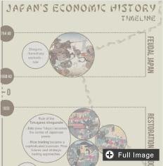 timeline-japan