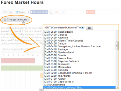 Forex Market Hours - Change timezone