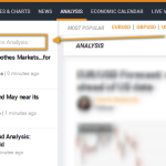 NewFXStreet Search Analysis