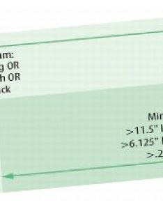 Every door direct mail and eddm retail  dimensions physical standards for standard flat mailpieces also rh aboutps