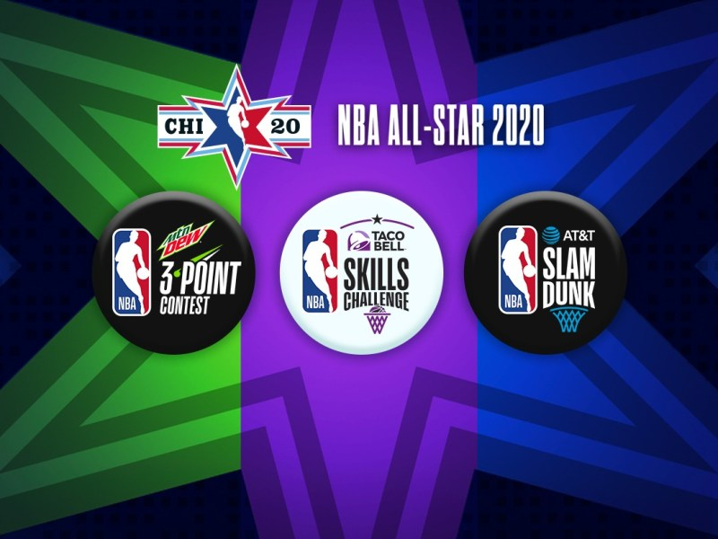 NBA All Star 2020 Chicago (15 – 17 February)