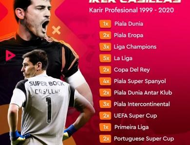 Pencapaian Iker Casillas Sebelum Menutup Karirnya