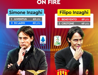 Inzaghi Bersaudara On Fire