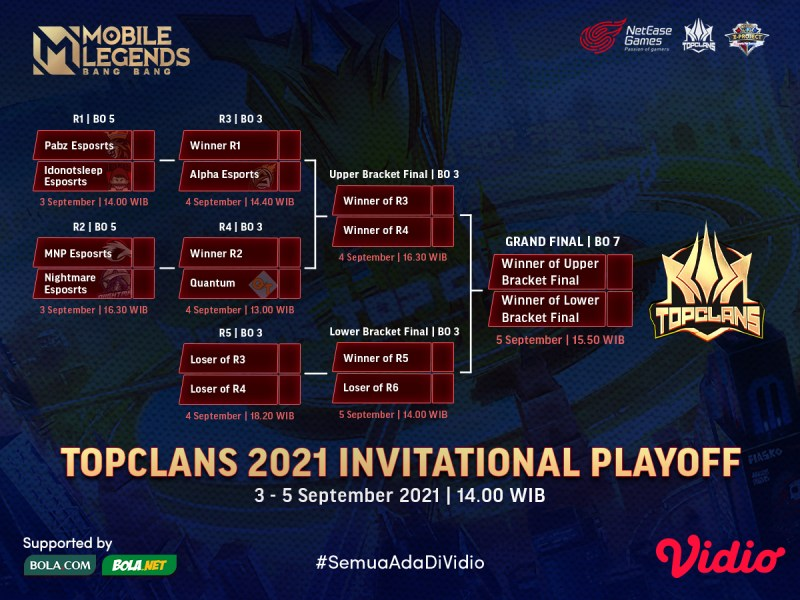 Link Live Streaming Top Clans Mobile Legends 2021 Playoff