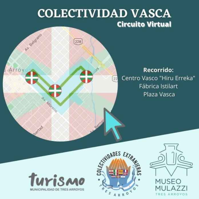 Circuito sobre la presencia de la Colectividad vasca en Tres Arroyos (Argentina)
